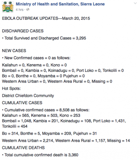 First day of zero ebola cases in Sierra LEone - March 20 2015