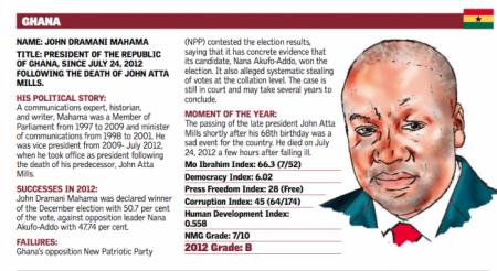 President Mahama scores 'B' in African Leadership Scorecard 2012
