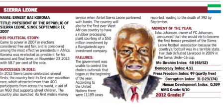 President Koroma scores 'F' in African Leadership Scorecard 2012